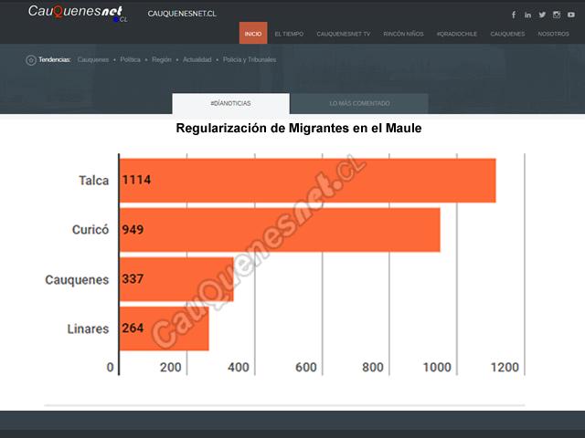 Regularizacion migrantes hasta 30 abril 2018 infograf01-cqnet