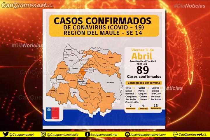 #URGENTE: Cauquenes registra dos nuevos casos de Coronavirus