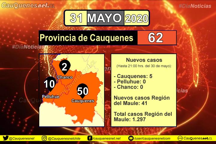 #URGENTE: Hay 5 nuevos contagiados de #Coronavirus en #Cauquenes