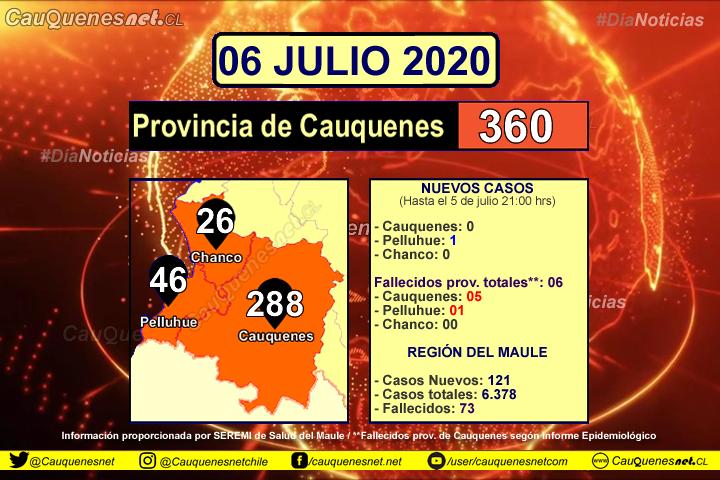 06 de julio: La comuna de Pelluhue fue la única de la provincia que hoy presentó un nuevo caso de Covid-19