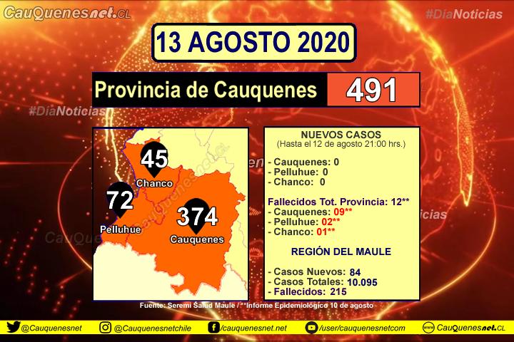 13 de agosto: Provincia de Cauquenes sin nuevos casos de Covid-19, pero con modificación de cifras